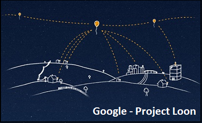 Google - Project Loon